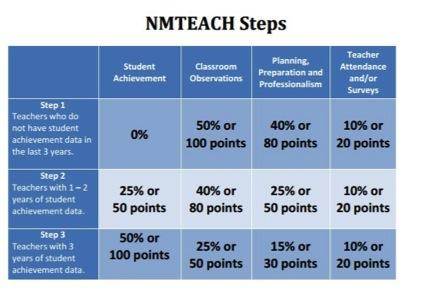 steps in english 2 testy pdf